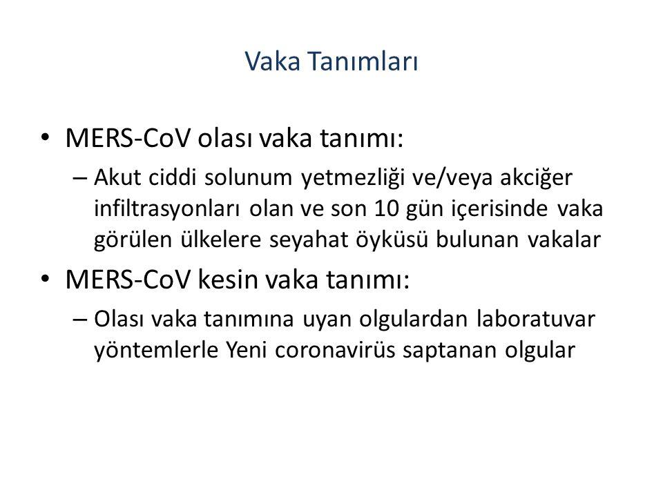 MERS-CoV olası vaka tanımı: