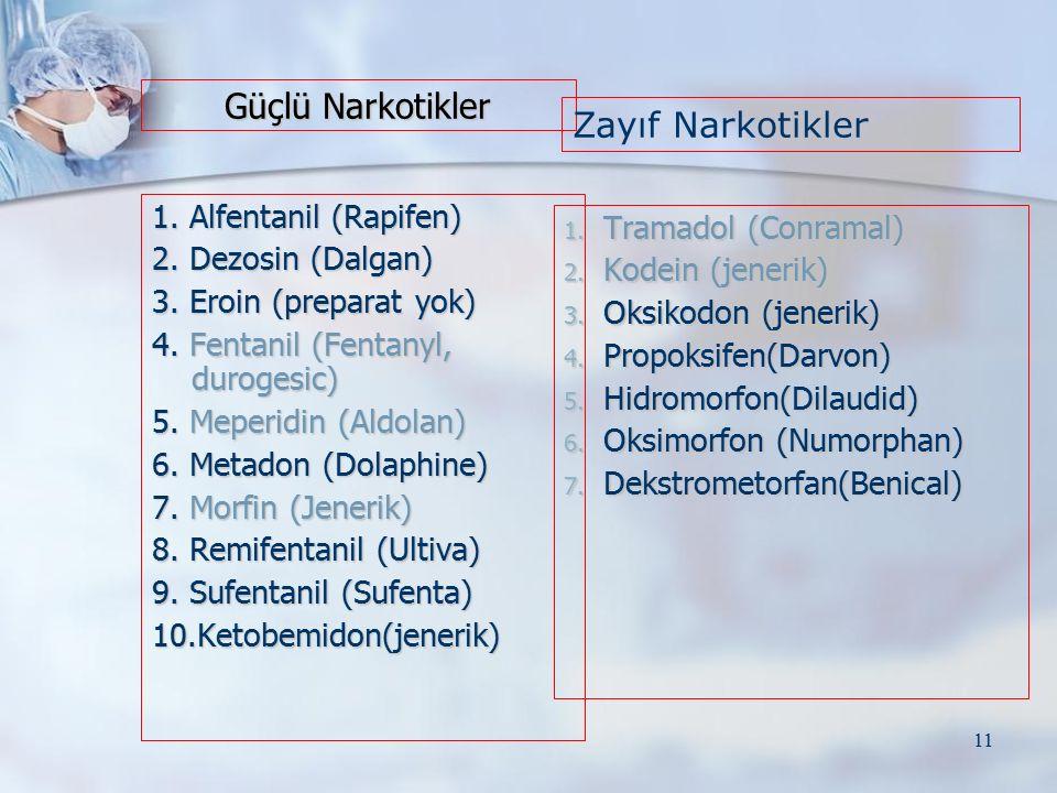Güçlü Narkotikler Zayıf Narkotikler 1. Alfentanil (Rapifen)