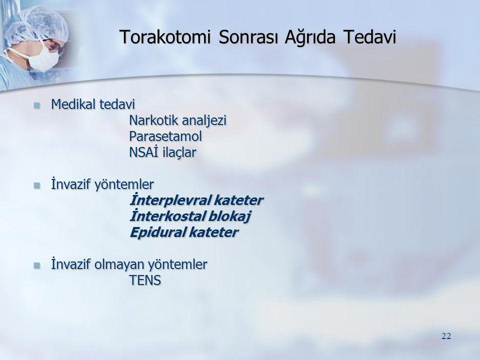 Torakotomi Sonrası Ağrıda Tedavi
