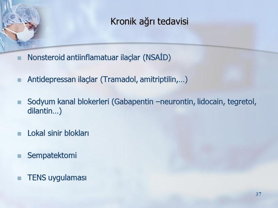 Kronik ağrı tedavisi Nonsteroid antiinflamatuar ilaçlar (NSAİD)
