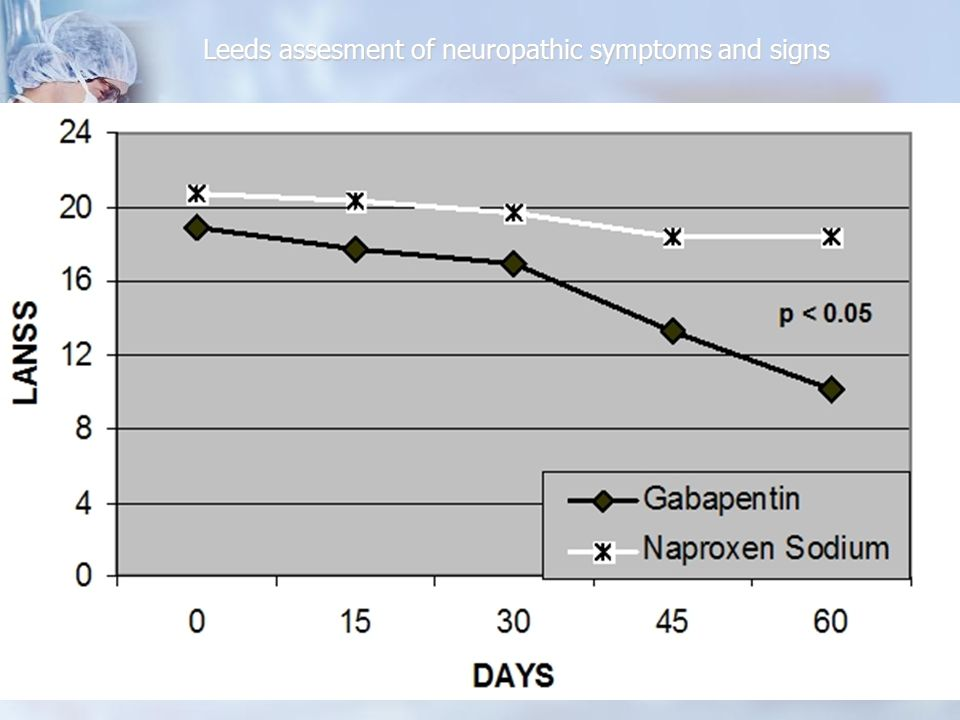 Leeds assesment of neuropathic symptoms and signs