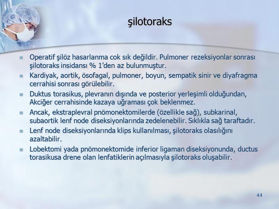 şilotoraks Operatif şilöz hasarlanma cok sık değildir. Pulmoner rezeksiyonlar sonrası şilotoraks insidansı % 1'den az bulunmuştur.