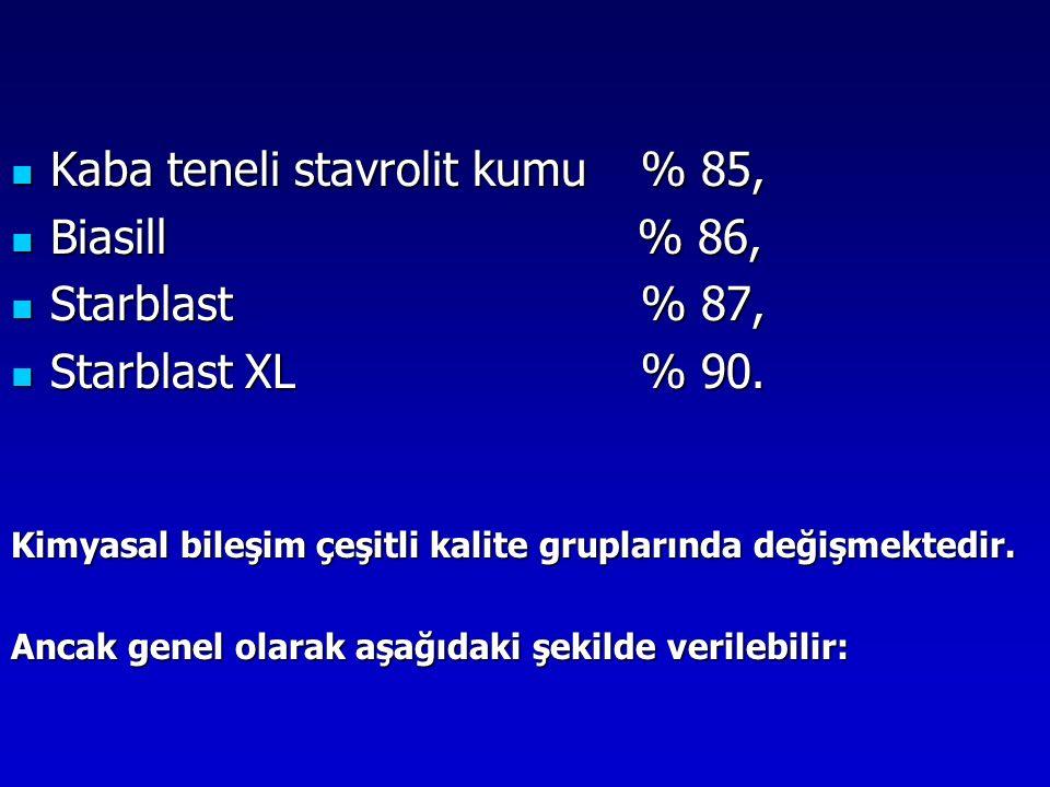 Kaba teneli stavrolit kumu % 85, Biasill % 86, Starblast % 87,