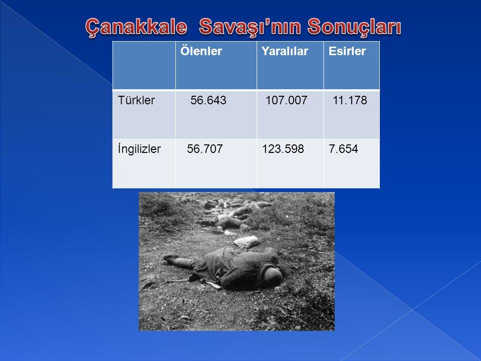 Çanakkale Savaşı'nın Sonuçları