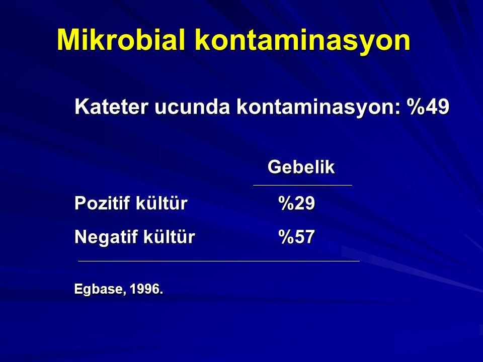 Mikrobial kontaminasyon