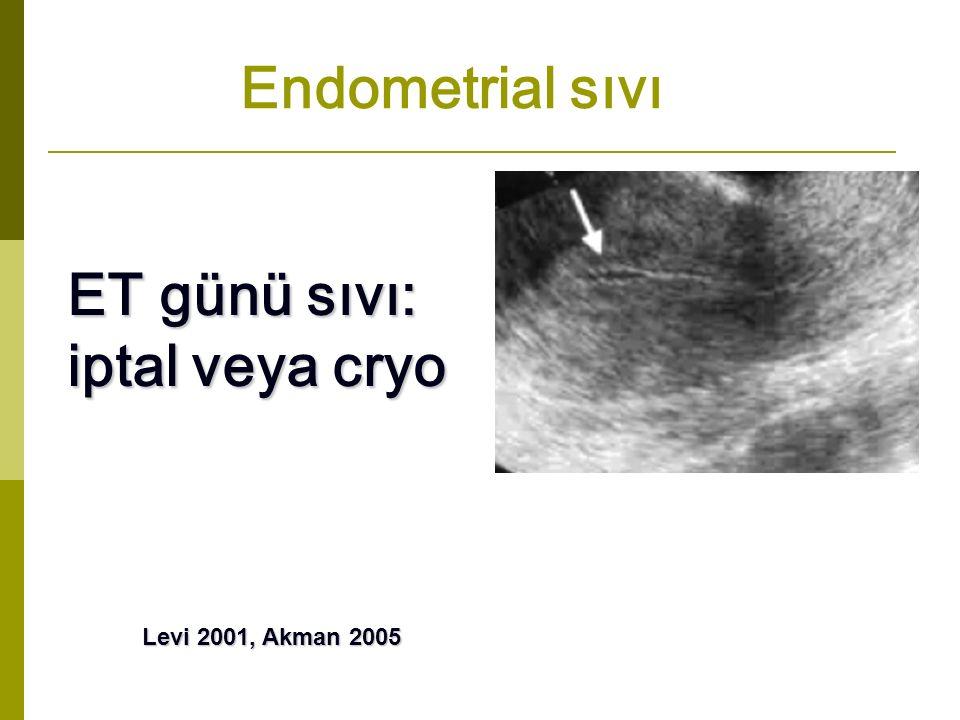 Endometrial sıvı ET günü sıvı: iptal veya cryo Levi 2001, Akman 2005