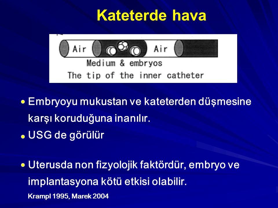 Kateterde hava Embryoyu mukustan ve kateterden düşmesine karşı koruduğuna inanılır. USG de görülür.