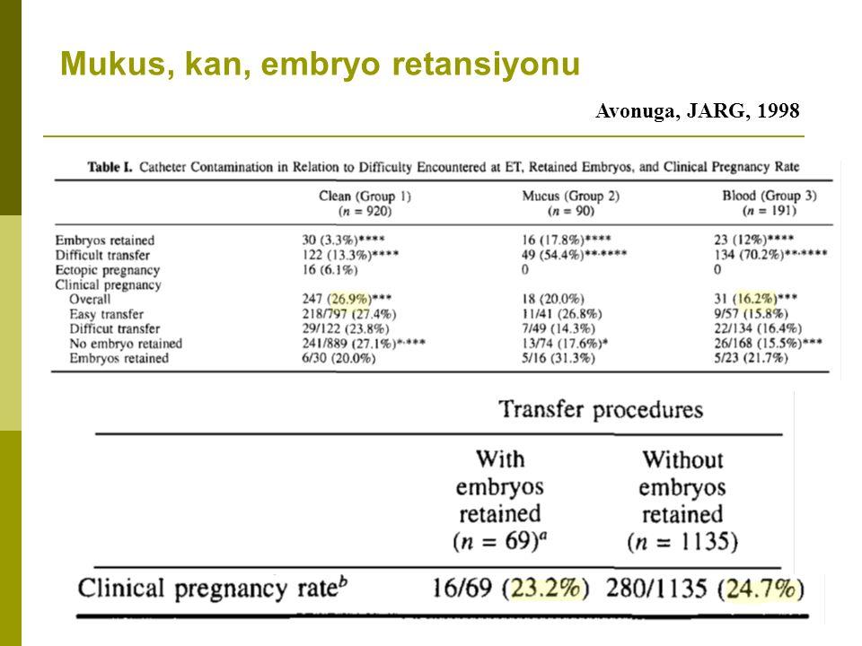 Mukus, kan, embryo retansiyonu