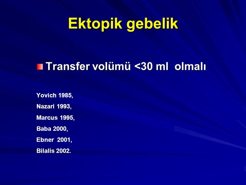 Ektopik gebelik Transfer volümü <30 ml olmalı Yovich 1985,