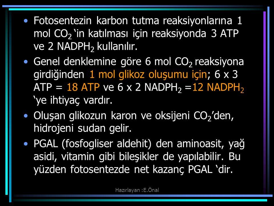 Oluşan glikozun karon ve oksijeni CO2'den, hidrojeni sudan gelir.