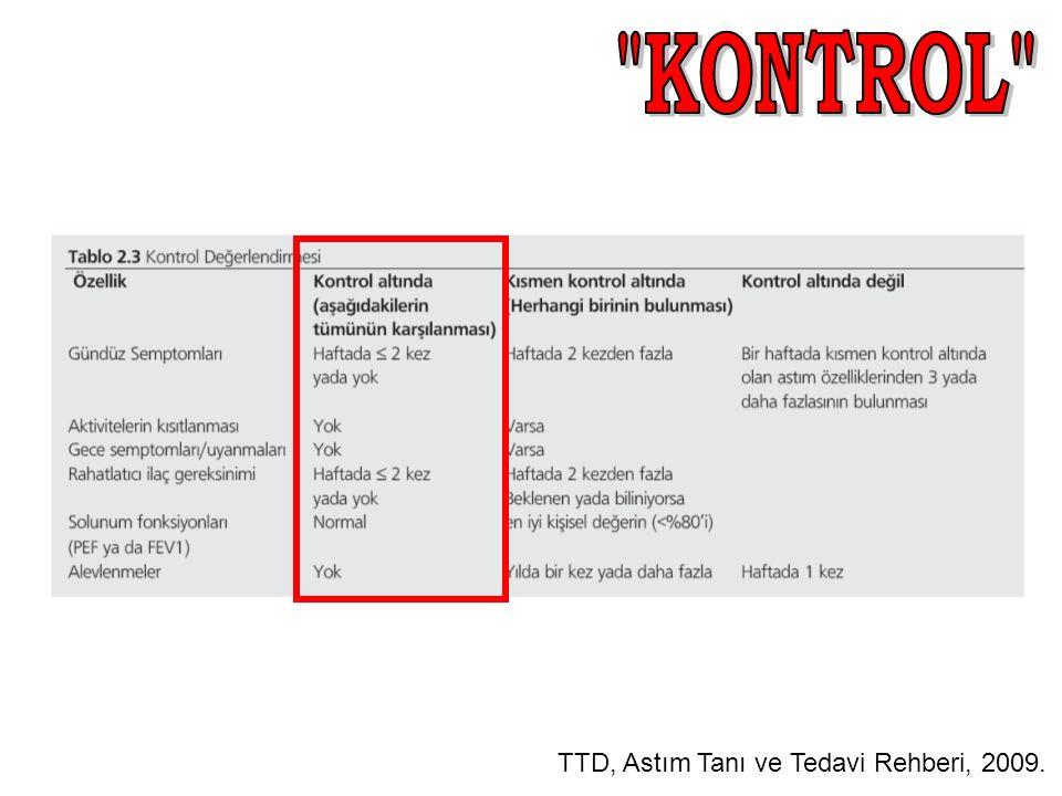 KONTROL TTD, Astım Tanı ve Tedavi Rehberi, 2009.