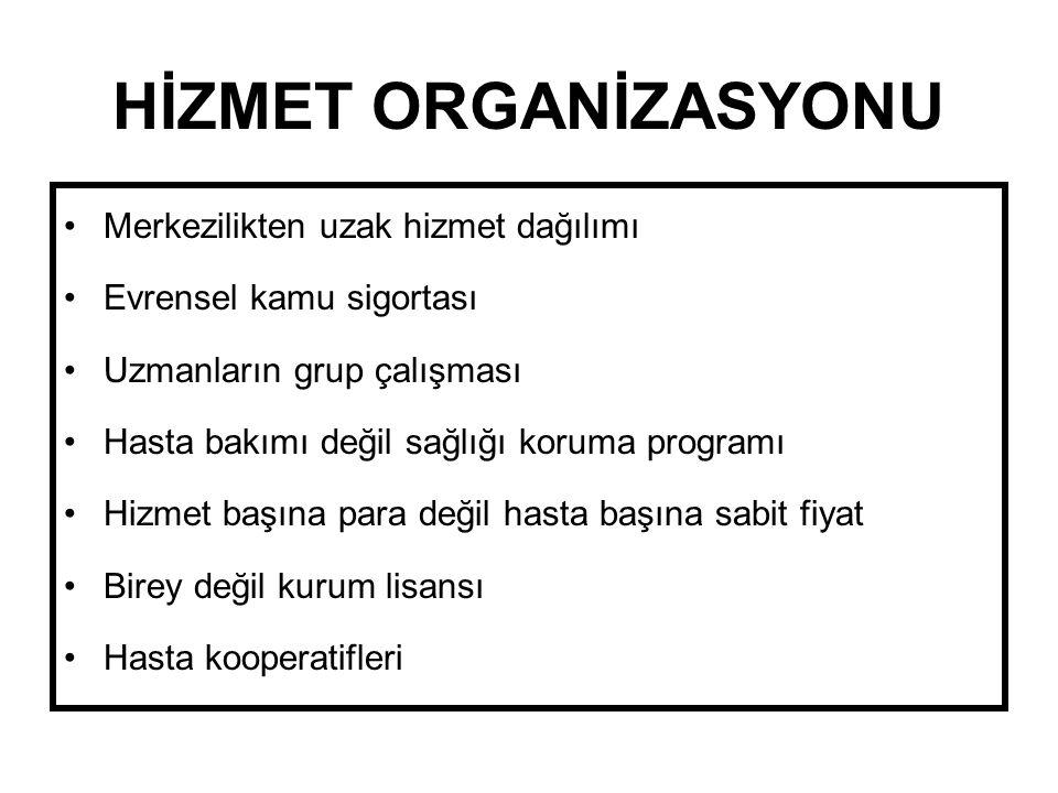 HİZMET ORGANİZASYONU Merkezilikten uzak hizmet dağılımı