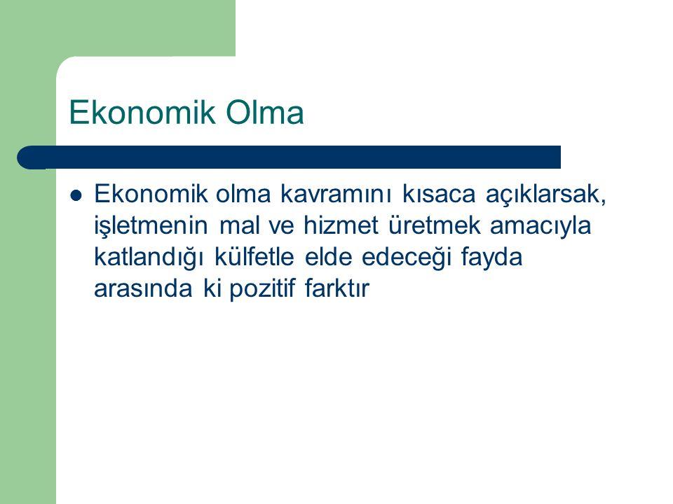 Ekonomik Olma