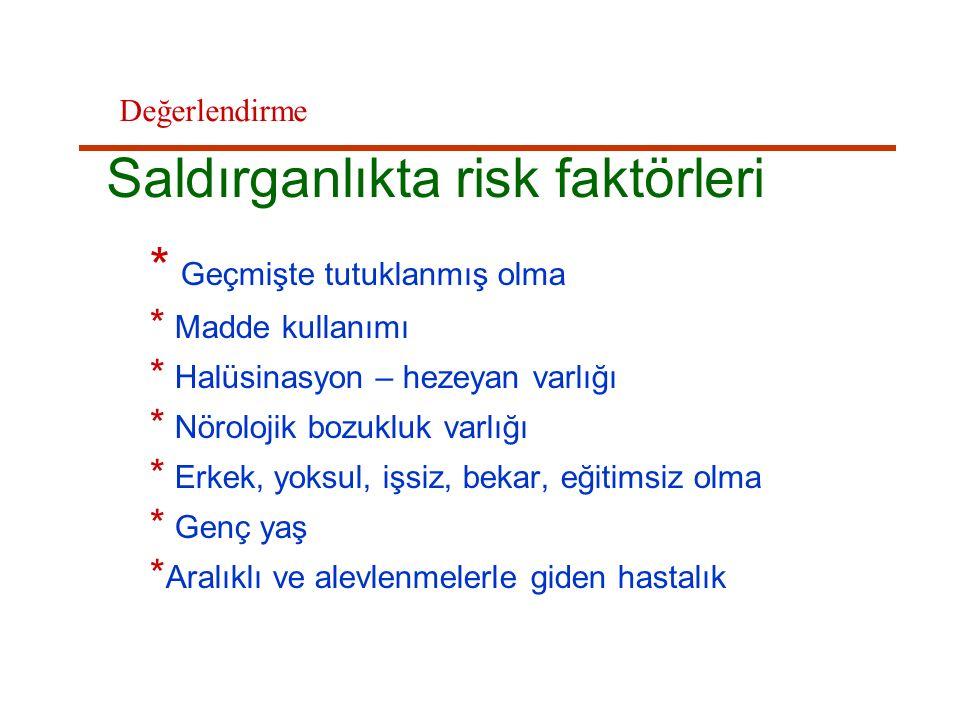 Saldırganlıkta risk faktörleri