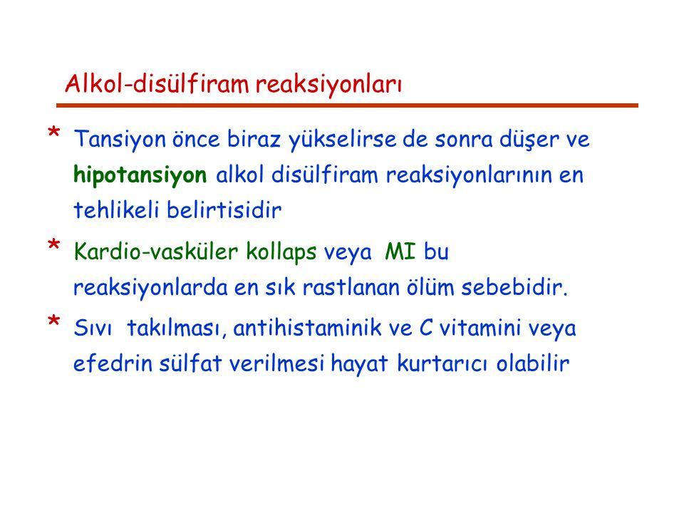 Alkol-disülfiram reaksiyonları