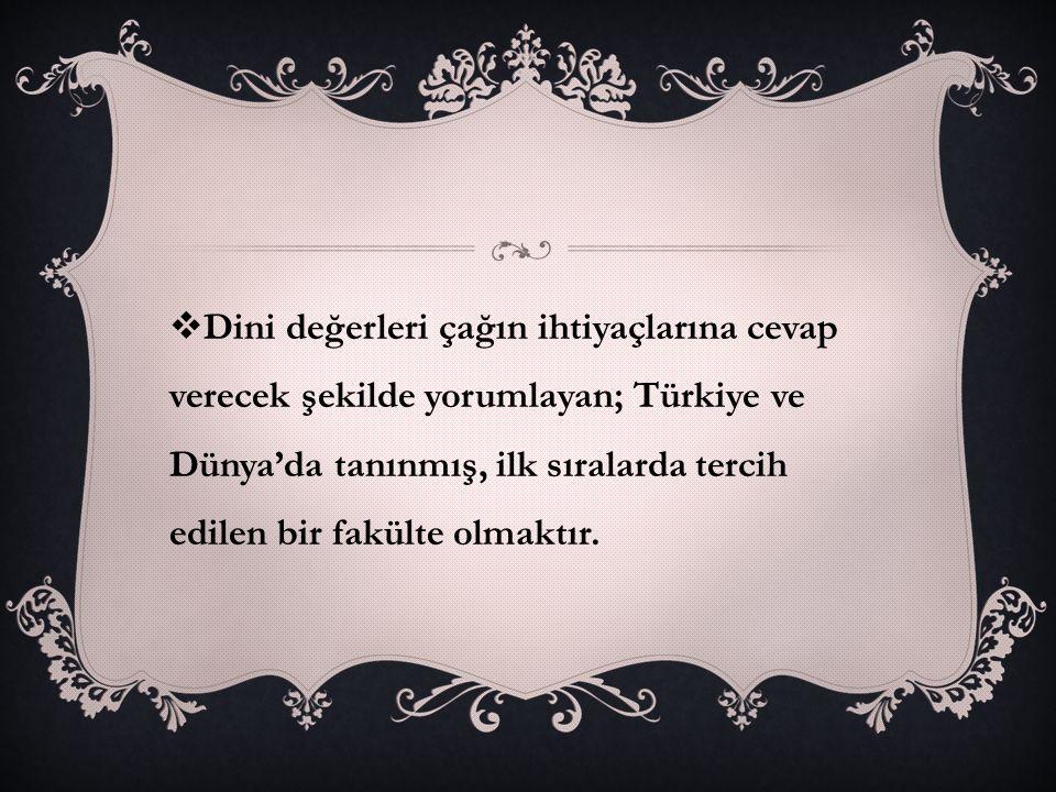 Dini değerleri çağın ihtiyaçlarına cevap verecek şekilde yorumlayan; Türkiye ve Dünya'da tanınmış, ilk sıralarda tercih edilen bir fakülte olmaktır.