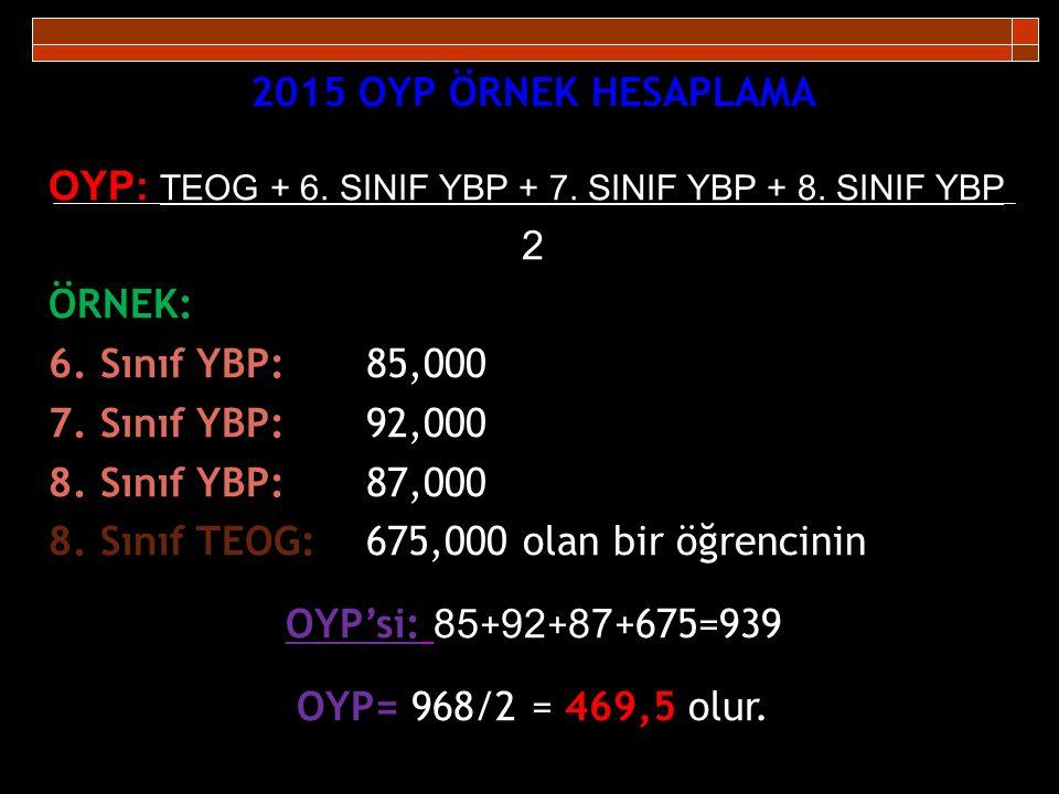 2015 OYP ÖRNEK HESAPLAMA OYP: TEOG + 6. SINIF YBP + 7. SINIF YBP + 8. SINIF YBP. 2. ÖRNEK: 6. Sınıf YBP: 85,000.