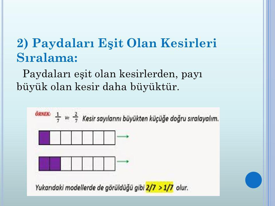 2) Paydaları Eşit Olan Kesirleri Sıralama: