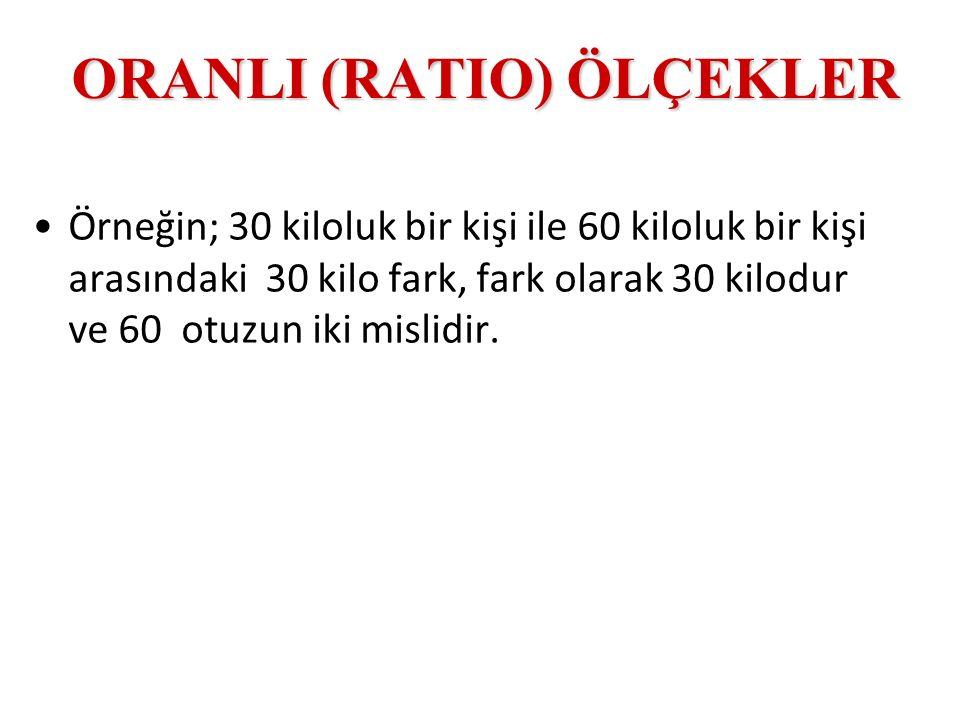 ORANLI (RATIO) ÖLÇEKLER