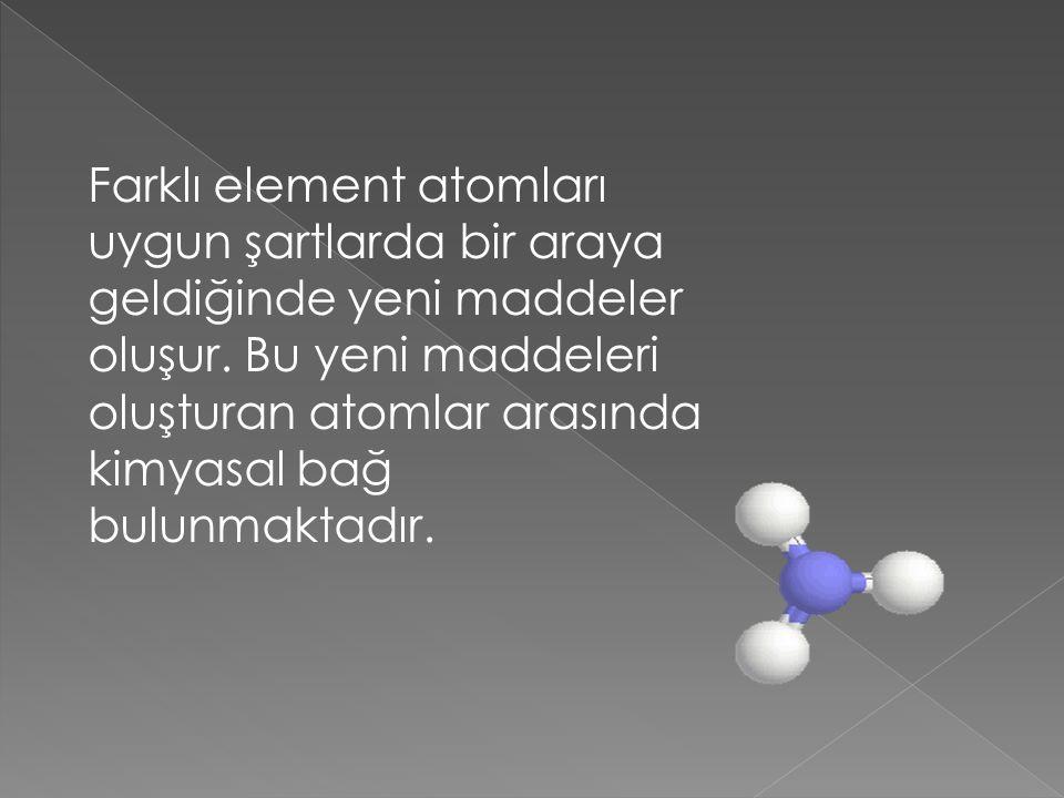 Farklı element atomları uygun şartlarda bir araya geldiğinde yeni maddeler oluşur.