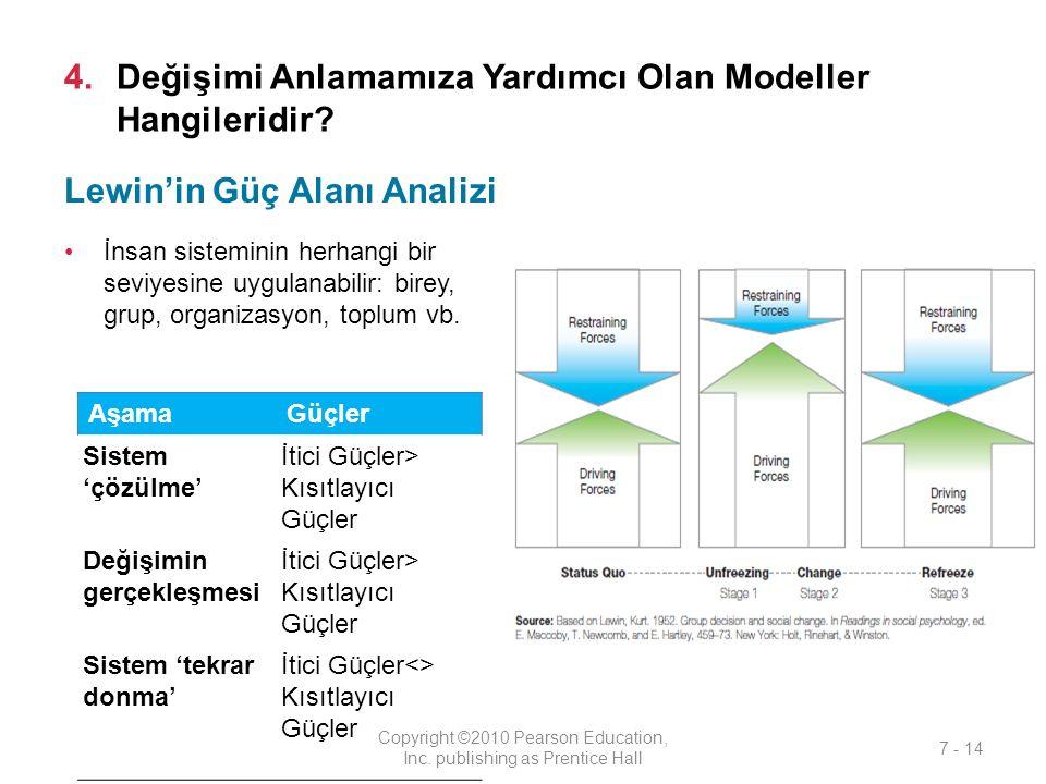 Değişimi Anlamamıza Yardımcı Olan Modeller Hangileridir