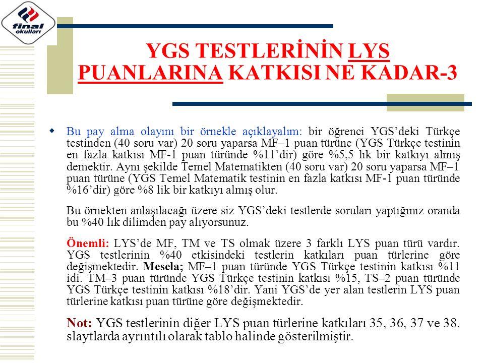 YGS TESTLERİNİN LYS PUANLARINA KATKISI NE KADAR-3