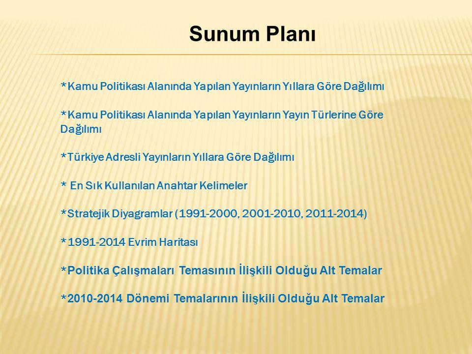 Sunum Planı *Kamu Politikası Alanında Yapılan Yayınların Yıllara Göre Dağılımı.