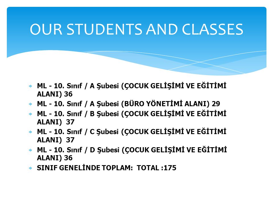 OUR STUDENTS AND CLASSES