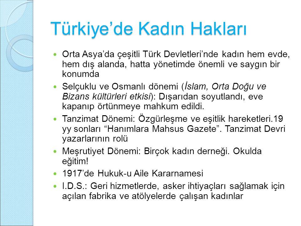 Türkiye'de Kadın Hakları