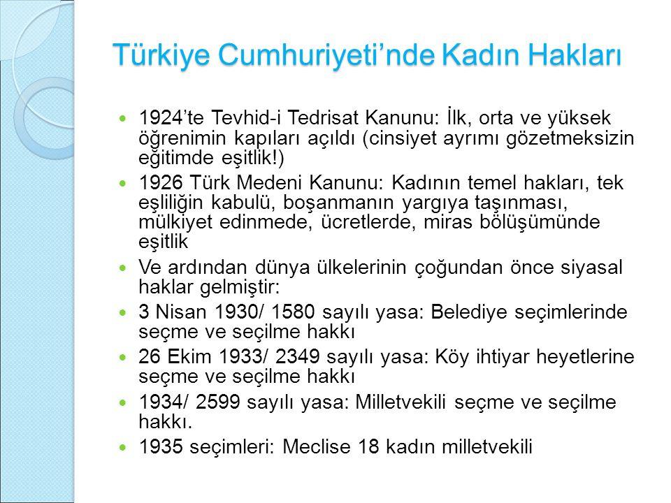Türkiye Cumhuriyeti'nde Kadın Hakları