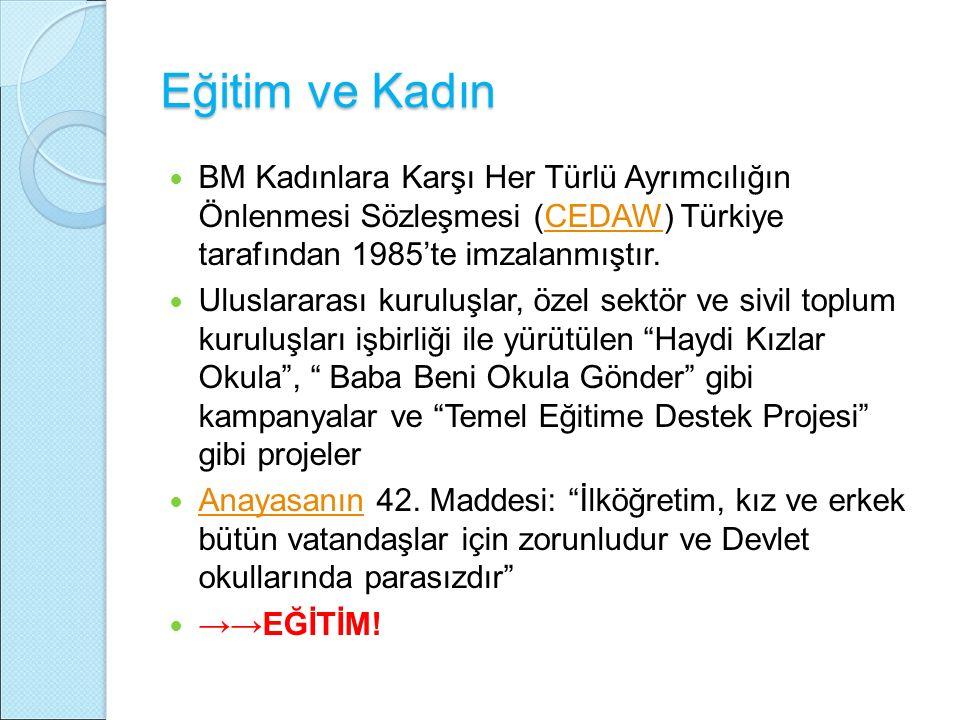 Eğitim ve Kadın BM Kadınlara Karşı Her Türlü Ayrımcılığın Önlenmesi Sözleşmesi (CEDAW) Türkiye tarafından 1985'te imzalanmıştır.