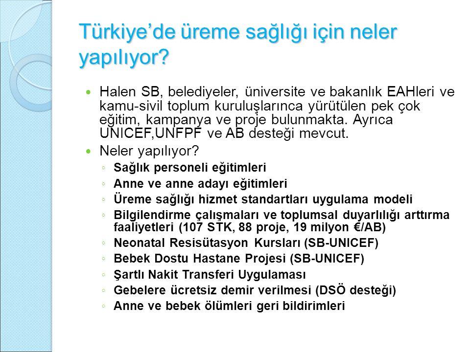 Türkiye'de üreme sağlığı için neler yapılıyor