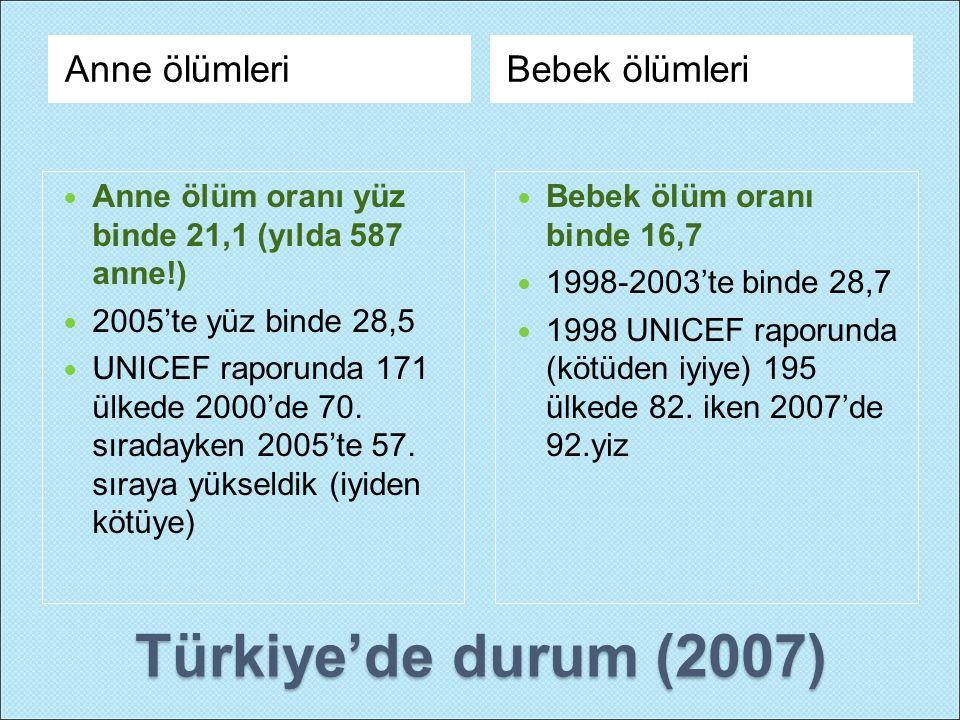 Türkiye'de durum (2007) Anne ölümleri Bebek ölümleri