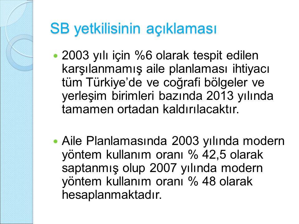 SB yetkilisinin açıklaması