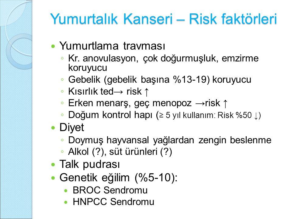 Yumurtalık Kanseri – Risk faktörleri