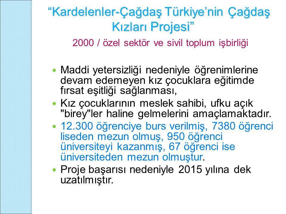 Kardelenler-Çağdaş Türkiye'nin Çağdaş