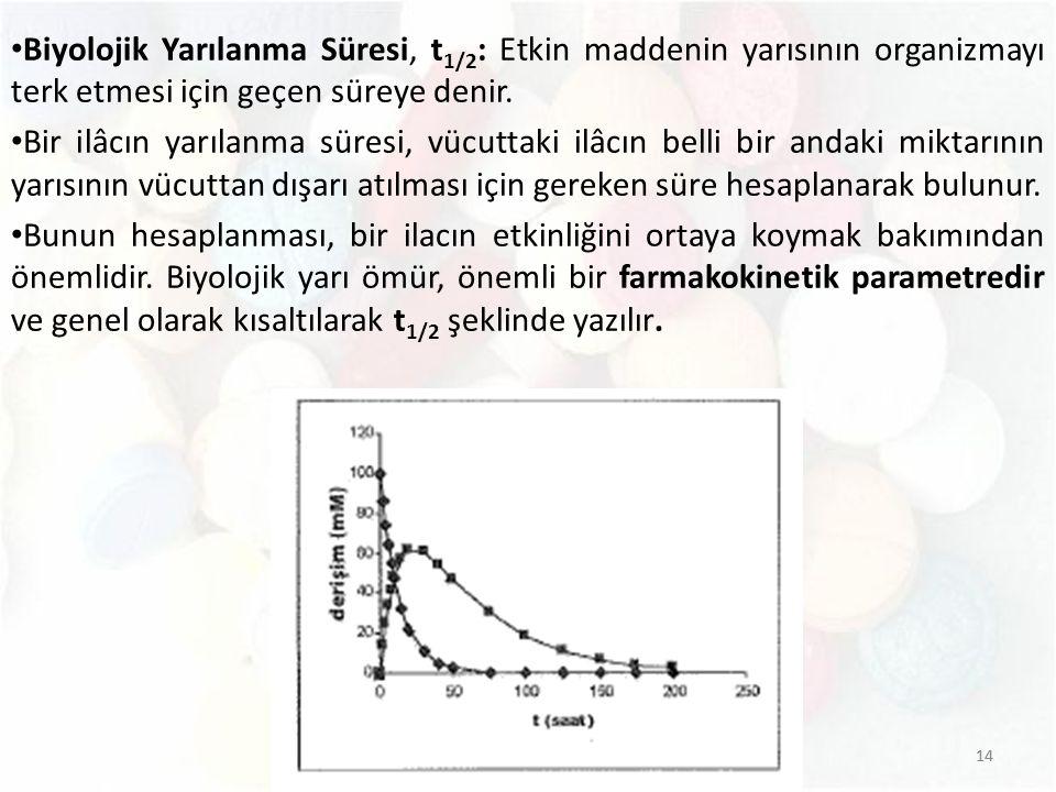 Biyolojik Yarılanma Süresi, t1/2: Etkin maddenin yarısının organizmayı terk etmesi için geçen süreye denir.