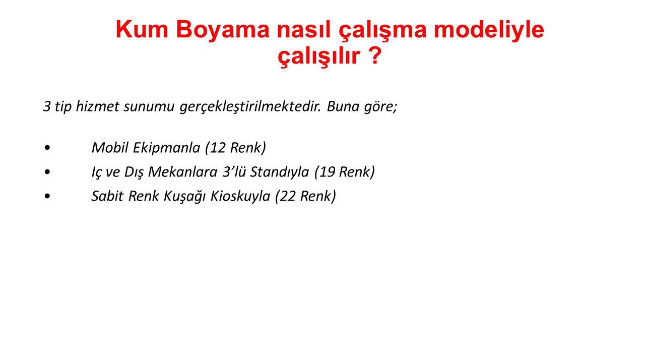 Kum Boyama nasıl çalışma modeliyle çalışılır