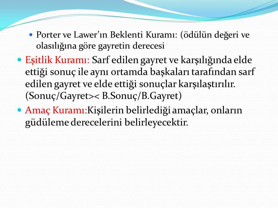 Porter ve Lawer'ın Beklenti Kuramı: (ödülün değeri ve olasılığına göre gayretin derecesi