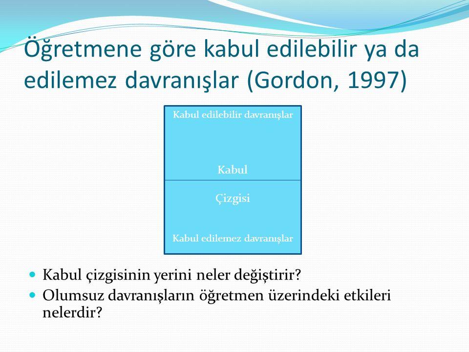 Öğretmene göre kabul edilebilir ya da edilemez davranışlar (Gordon, 1997)