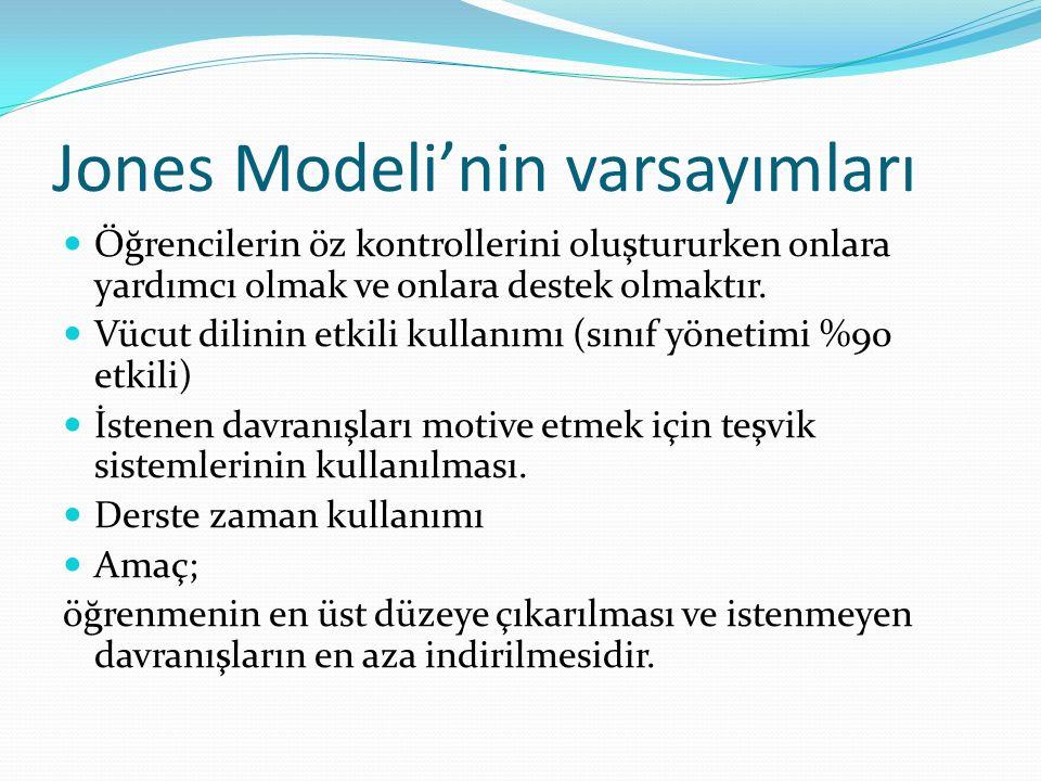 Jones Modeli'nin varsayımları