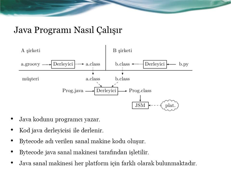 Java Programı Nasıl Çalışır