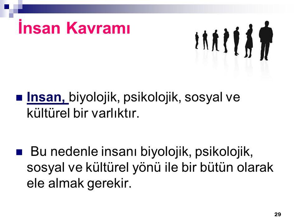 İnsan Kavramı Insan, biyolojik, psikolojik, sosyal ve kültürel bir varlıktır.