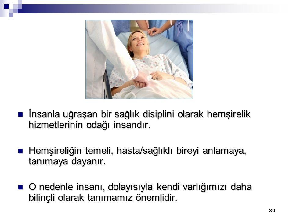İnsanla uğraşan bir sağlık disiplini olarak hemşirelik hizmetlerinin odağı insandır.