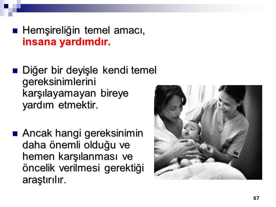 Hemşireliğin temel amacı, insana yardımdır.