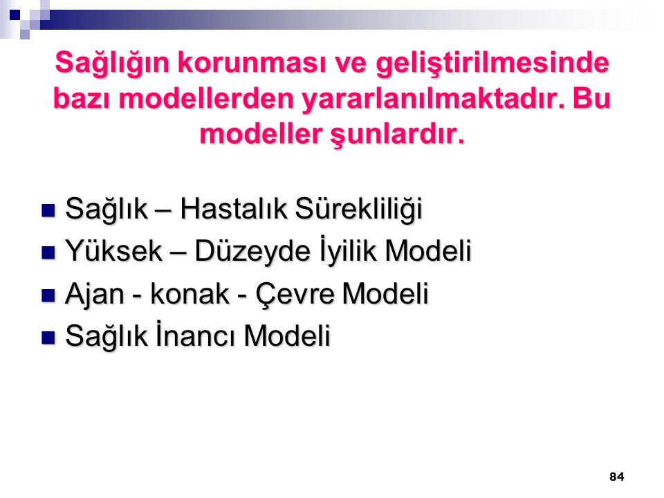 Sağlığın korunması ve geliştirilmesinde bazı modellerden yararlanılmaktadır. Bu modeller şunlardır.
