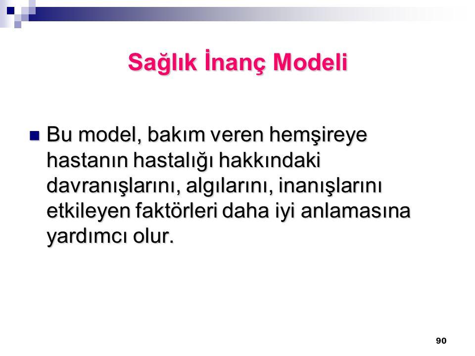 Sağlık İnanç Modeli