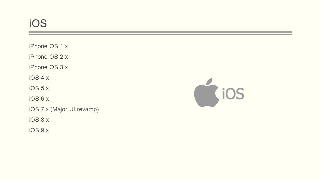iOS iPhone OS 1.x iPhone OS 2.x iPhone OS 3.x iOS 4.x iOS 5.x iOS 6.x