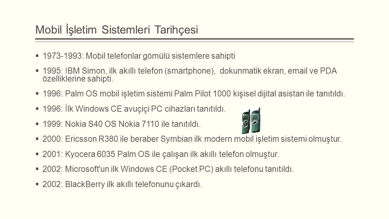 Mobil İşletim Sistemleri Tarihçesi
