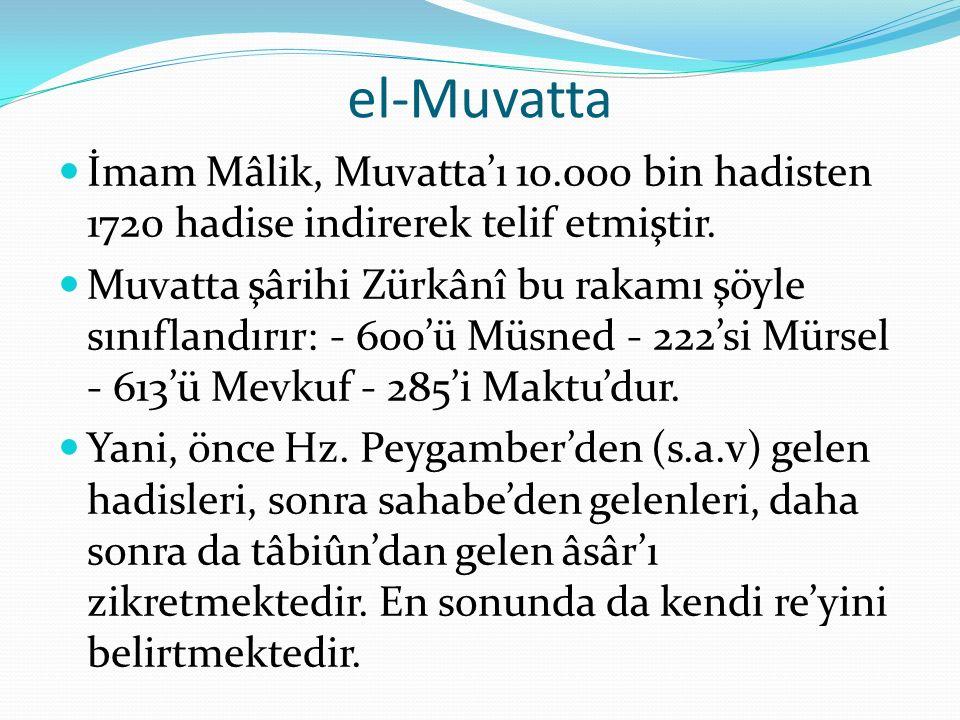 el-Muvatta İmam Mâlik, Muvatta'ı 10.000 bin hadisten 1720 hadise indirerek telif etmiştir.